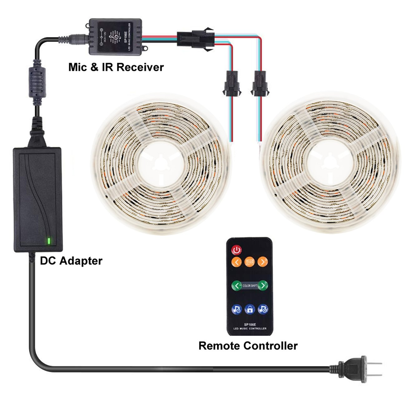 Music Sync with LED Strip