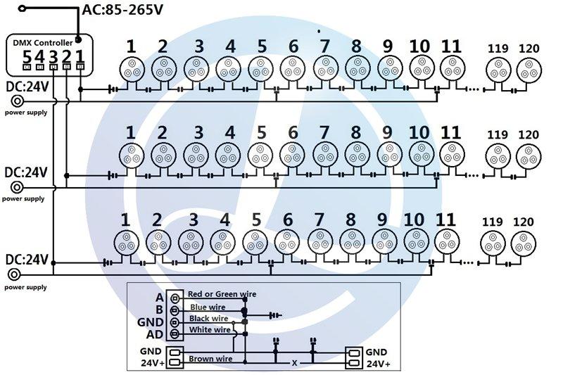 Luces Fountain LED DMX512 Como conexión